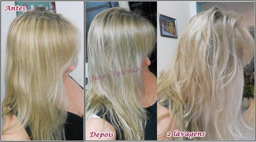 Colorimetria capilar mordaçagem , como colorir cabelos