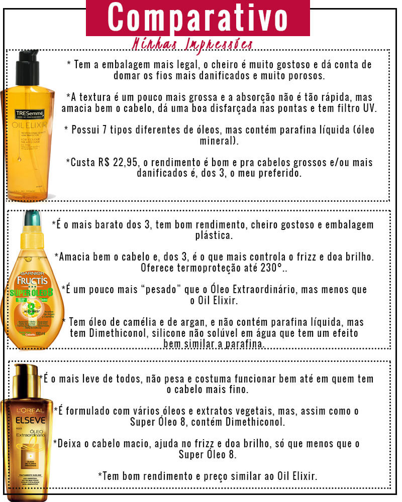 oil elixir