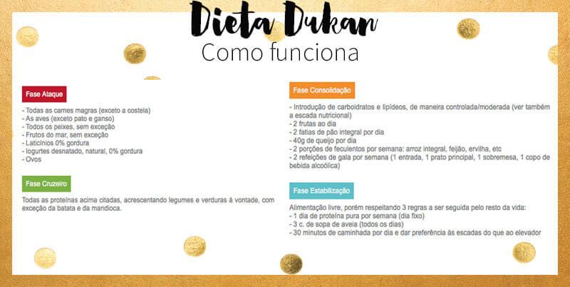 dieta dukan antes e depois