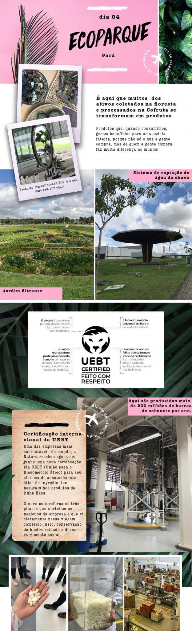 amazônia com natura ekos UEBT juro valendo